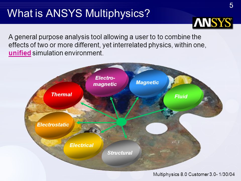 6 Multiphysics 8.0 Customer 3.0- 1/30/04 Benefits of Multiphysics No other analysis tool provides as many physics under one roof.