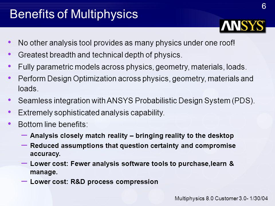 77 Multiphysics 8.0 Customer 3.0- 1/30/04 MEMS Micromirror Example