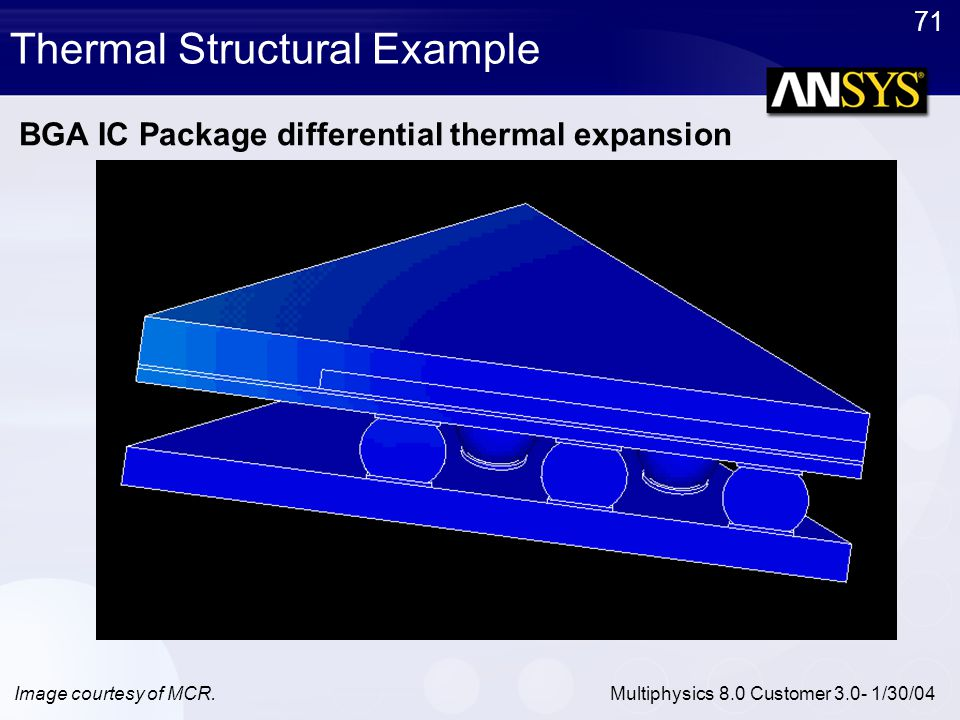 71 Multiphysics 8.0 Customer 3.0- 1/30/04 Thermal Structural Example BGA IC Package differential thermal expansion Image courtesy of MCR.