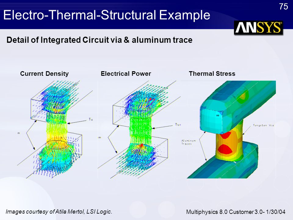 75 Multiphysics 8.0 Customer 3.0- 1/30/04 Electro-Thermal-Structural Example Current DensityElectrical PowerThermal Stress Images courtesy of Atila Me