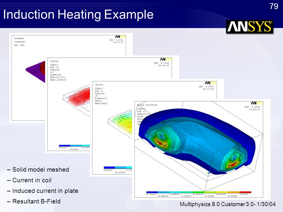 79 Multiphysics 8.0 Customer 3.0- 1/30/04 Induction Heating Example –Solid model meshed –Current in coil –Induced current in plate –Resultant B-Field