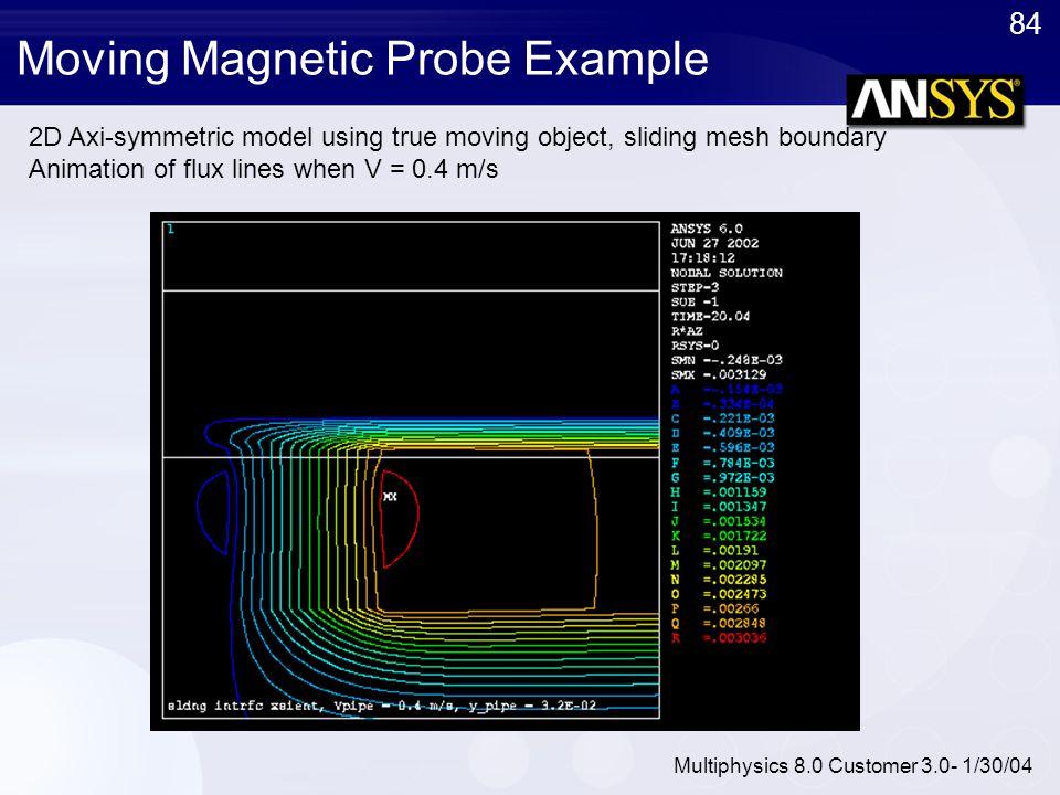 84 Multiphysics 8.0 Customer 3.0- 1/30/04 Moving Magnetic Probe Example 2D Axi-symmetric model using true moving object, sliding mesh boundary Animati