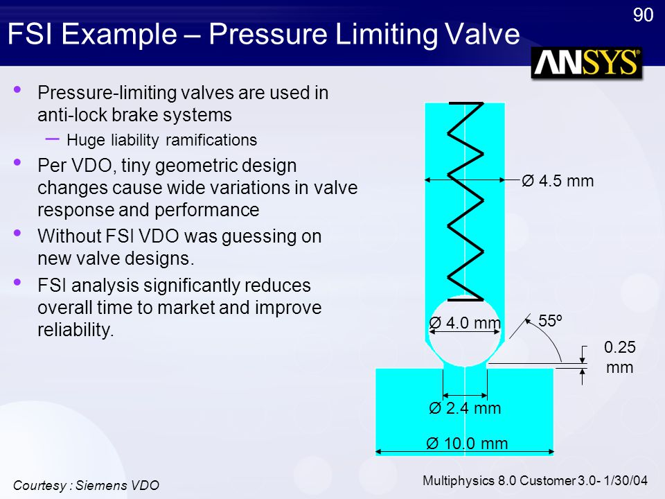 90 Multiphysics 8.0 Customer 3.0- 1/30/04 FSI Example – Pressure Limiting Valve 0.25 mm Ø 2.4 mm Ø 4.0 mm Ø 4.5 mm Ø 10.0 mm 55º Pressure-limiting val