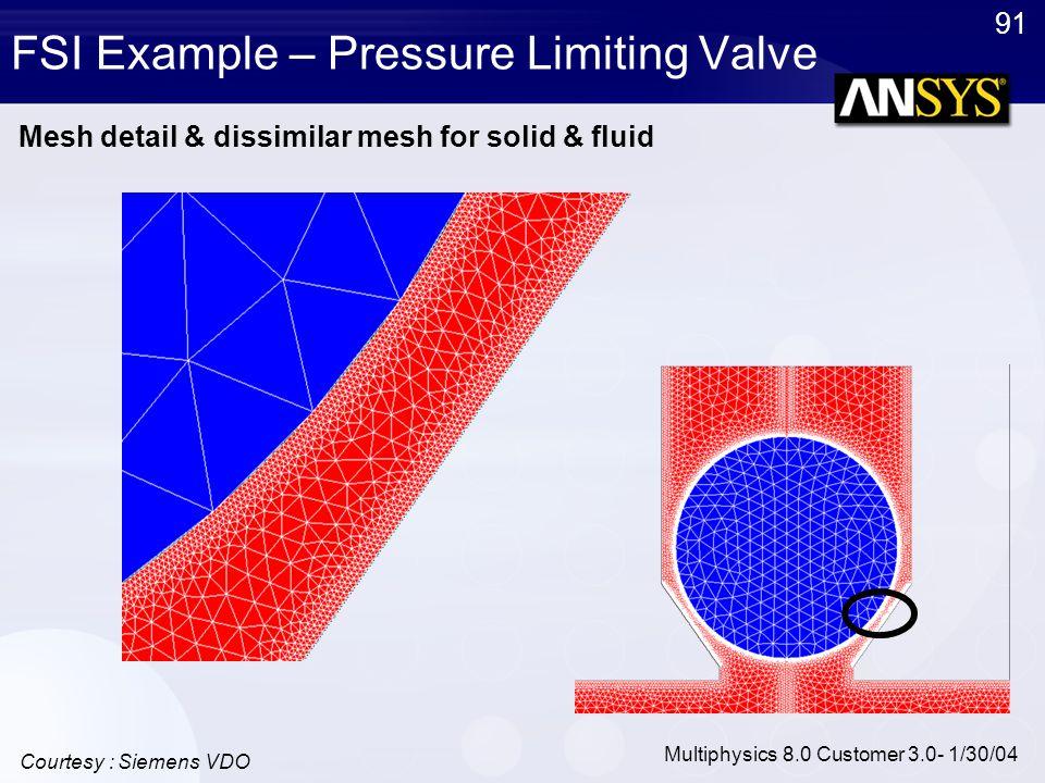 91 Multiphysics 8.0 Customer 3.0- 1/30/04 FSI Example – Pressure Limiting Valve Mesh detail & dissimilar mesh for solid & fluid Courtesy : Siemens VDO