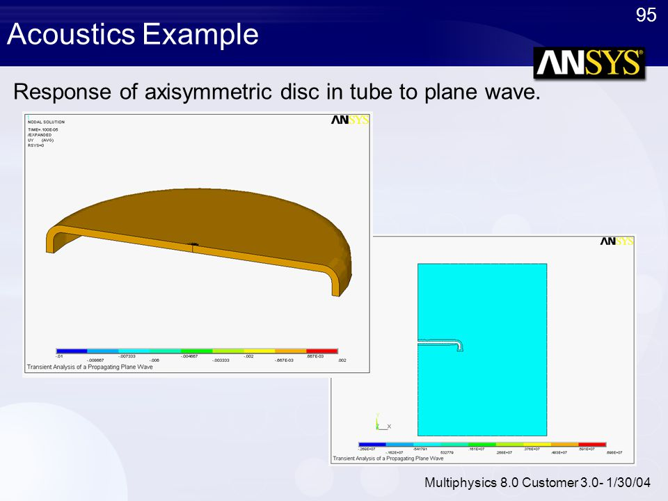 95 Multiphysics 8.0 Customer 3.0- 1/30/04 Acoustics Example Response of axisymmetric disc in tube to plane wave.
