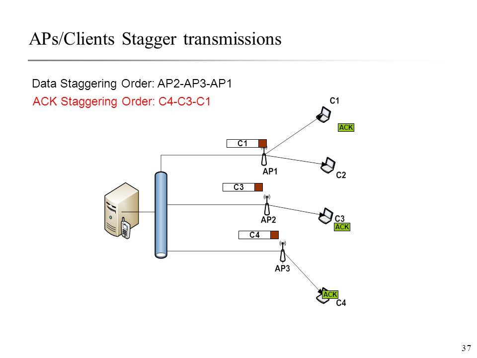 37 APs/Clients Stagger transmissions C1C3C4 ACK Data Staggering Order: AP2-AP3-AP1 ACK Staggering Order: C4-C3-C1