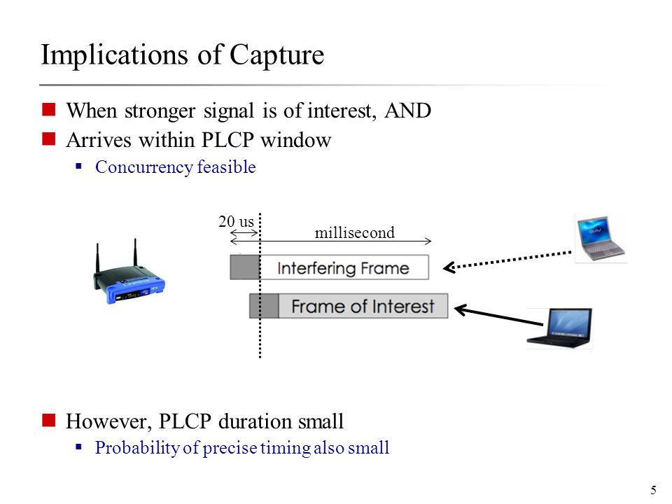 6 Capture and MIM Message in Message (MIM)  Strong frame arrives after preamble of interfering frame  Receiver locked onto interference by then, and decoding  However, continues searching for another preamble  Strong message can be extracted while in another message