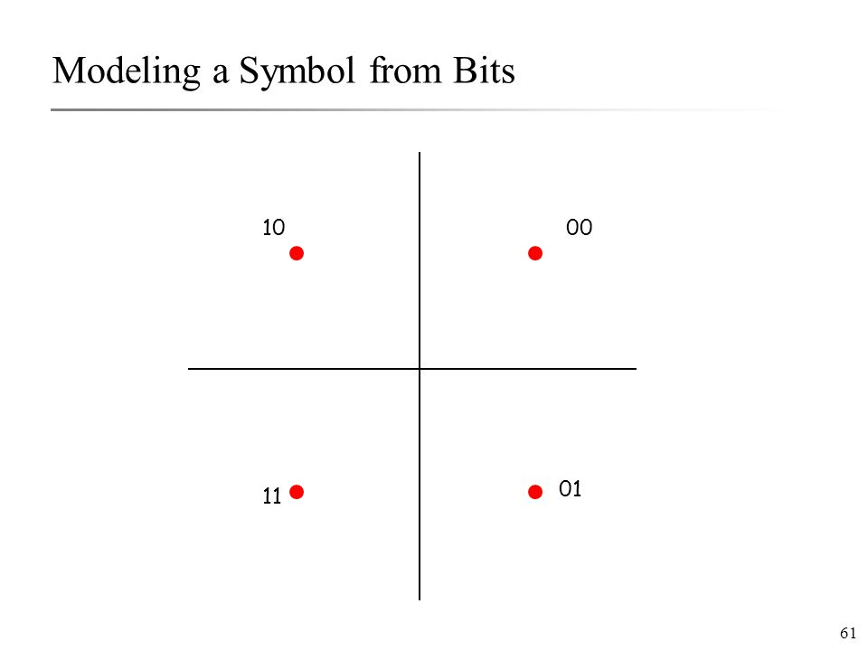 61 Modeling a Symbol from Bits 00 01 10 11