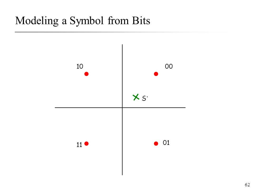 62 Modeling a Symbol from Bits 00 01 10 11 S'S'