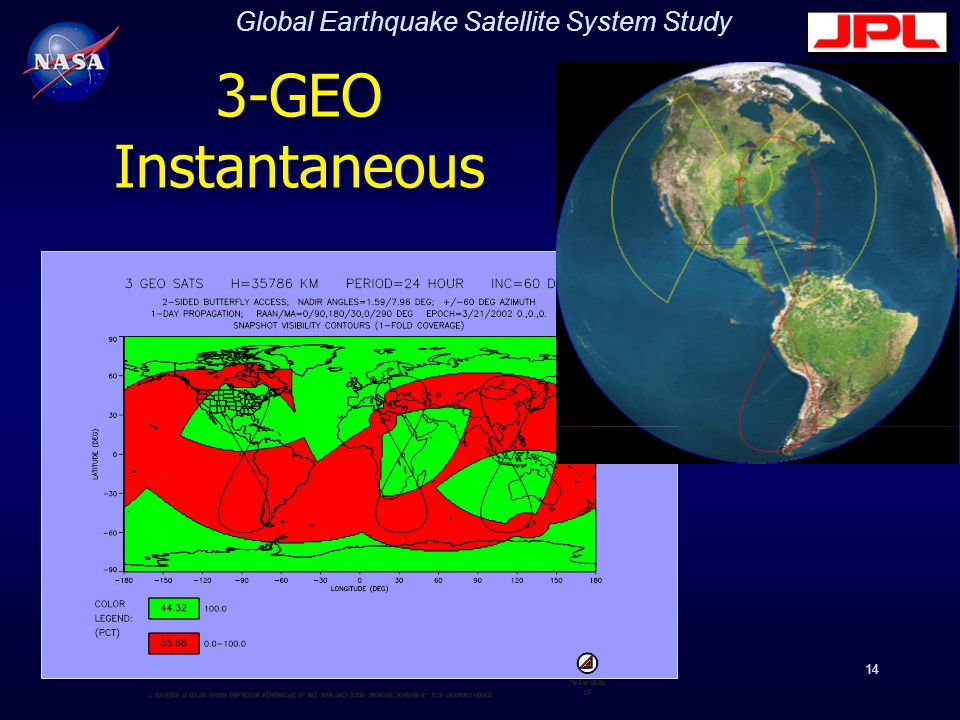 Global Earthquake Satellite System Study 14 3-GEO Instantaneous