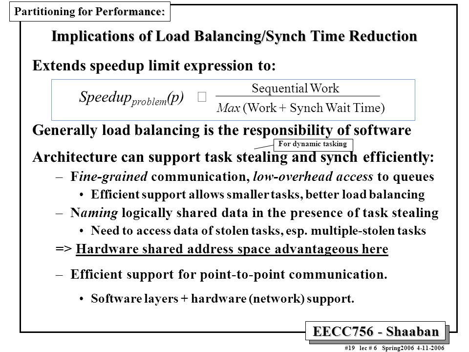 EECC756 - Shaaban #19 lec # 6 Spring2006 4-11-2006 Implications of Load Balancing/Synch Time Reduction Extends speedup limit expression to: Speedup pr