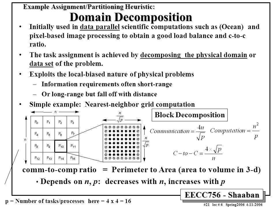 EECC756 - Shaaban #21 lec # 6 Spring2006 4-11-2006 Example Assignment/Partitioning Heuristic: Domain Decomposition Initially used in data parallel sci