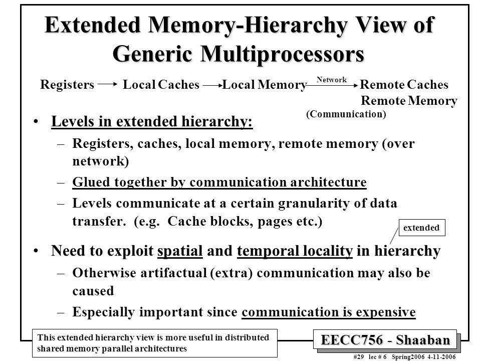 EECC756 - Shaaban #29 lec # 6 Spring2006 4-11-2006 Extended Memory-Hierarchy View of Generic Multiprocessors Levels in extended hierarchy: –Registers,