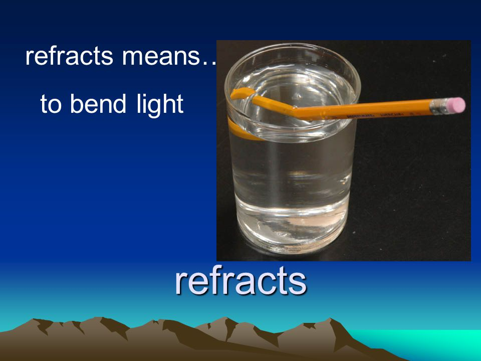 refracts refracts means… to bend light