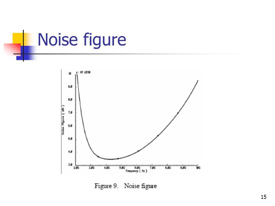 15 Noise figure