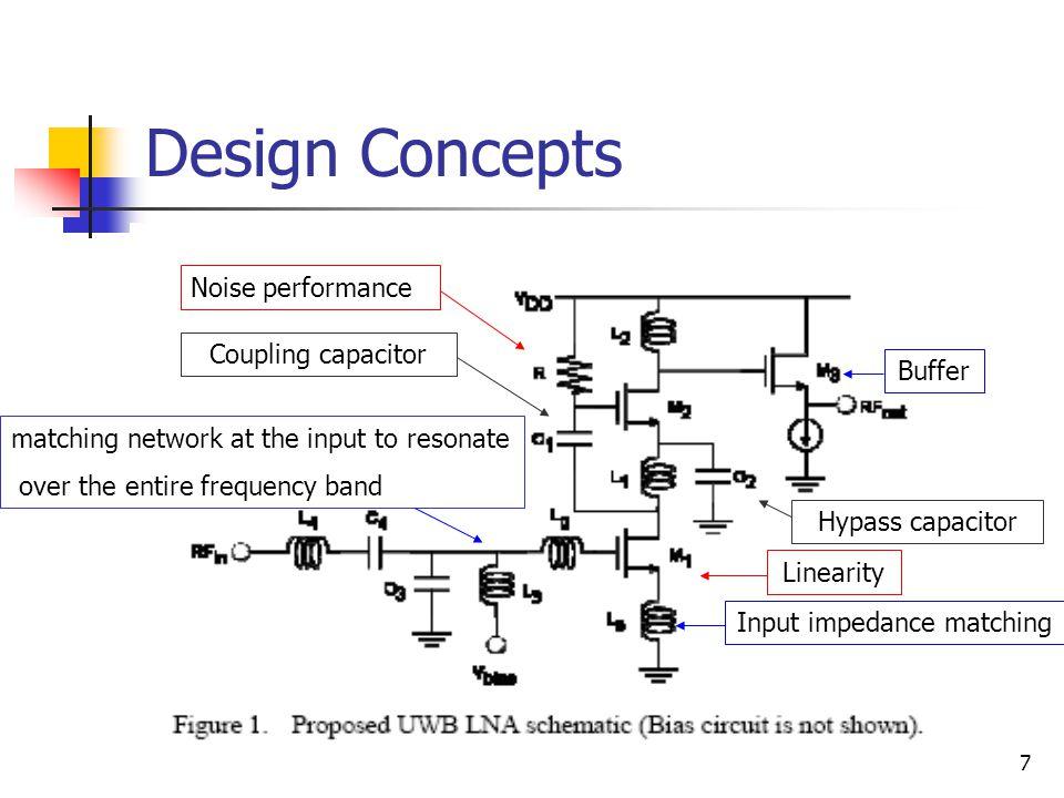18 References Chang-Ching Wu; Mei-Fen Chou; Wuen, W.-S.; Kuei-Ann Wen; Circuits and Systems, 2005.
