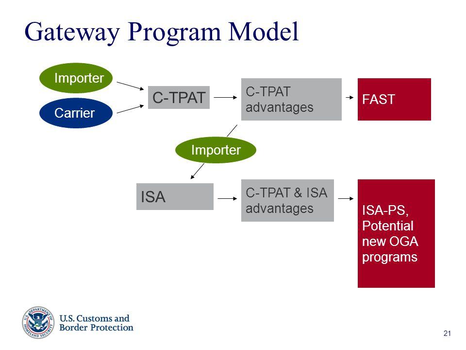 21 Version 1.5 21 Gateway Program Model Importer C-TPAT ISA C-TPAT advantages C-TPAT & ISA advantages Carrier FAST ISA-PS, Potential new OGA programs