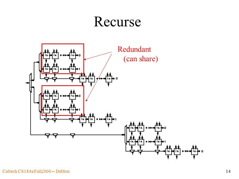 Caltech CS184a Fall2000 -- DeHon14 Recurse Redundant (can share)