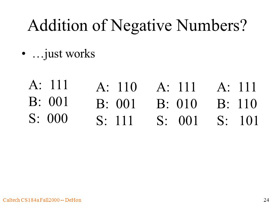 Caltech CS184a Fall2000 -- DeHon24 Addition of Negative Numbers.