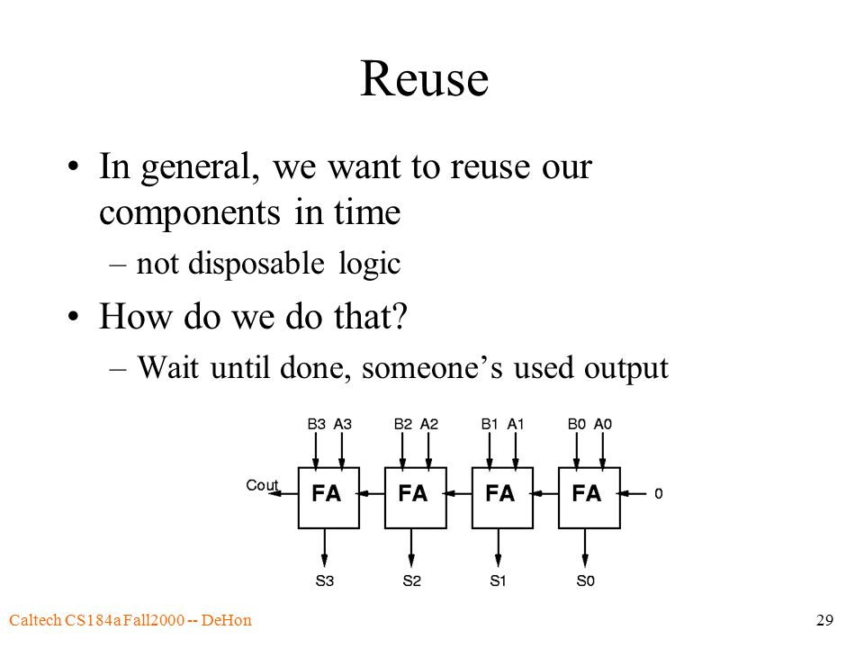 Caltech CS184a Fall2000 -- DeHon29 Reuse In general, we want to reuse our components in time –not disposable logic How do we do that.