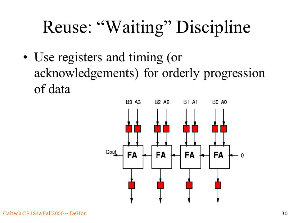 "Caltech CS184a Fall2000 -- DeHon30 Reuse: ""Waiting"" Discipline Use registers and timing (or acknowledgements) for orderly progression of data"