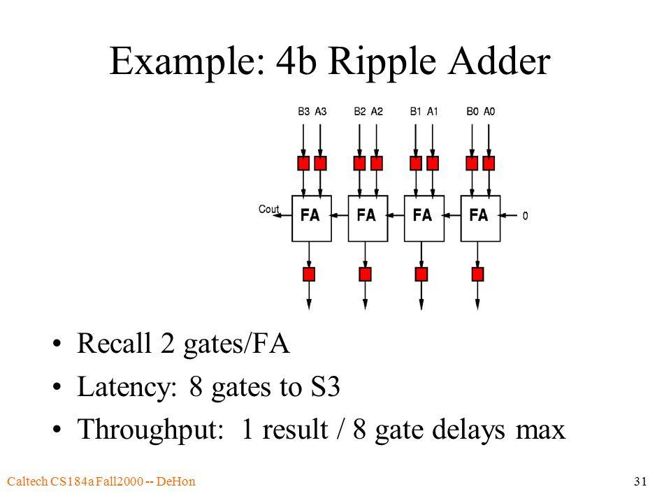 Caltech CS184a Fall2000 -- DeHon31 Example: 4b Ripple Adder Recall 2 gates/FA Latency: 8 gates to S3 Throughput: 1 result / 8 gate delays max