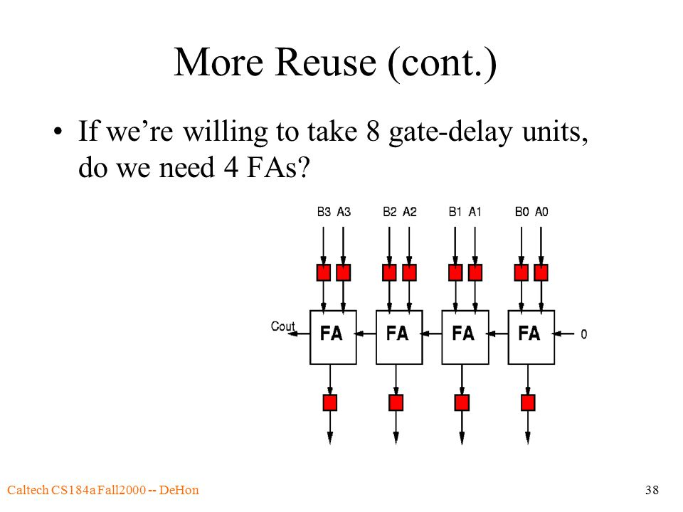 Caltech CS184a Fall2000 -- DeHon38 More Reuse (cont.) If we're willing to take 8 gate-delay units, do we need 4 FAs?
