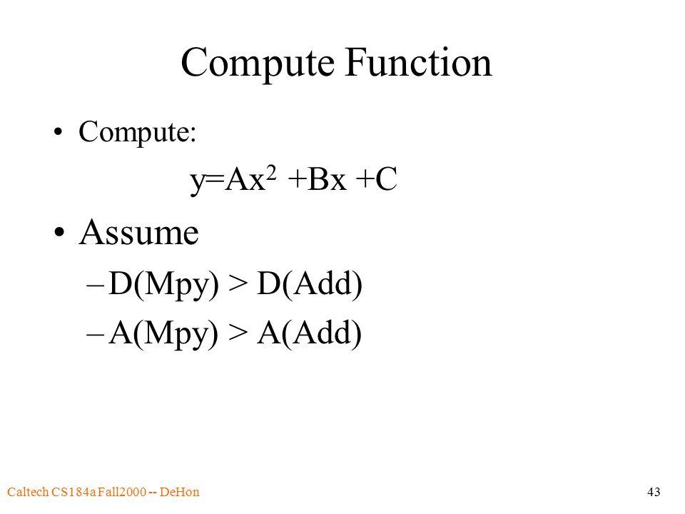 Caltech CS184a Fall2000 -- DeHon43 Compute Function Compute: y=Ax 2 +Bx +C Assume –D(Mpy) > D(Add) –A(Mpy) > A(Add)