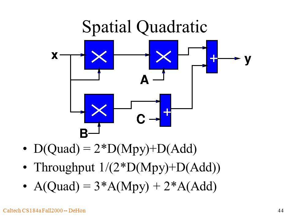 Caltech CS184a Fall2000 -- DeHon44 Spatial Quadratic D(Quad) = 2*D(Mpy)+D(Add) Throughput 1/(2*D(Mpy)+D(Add)) A(Quad) = 3*A(Mpy) + 2*A(Add)