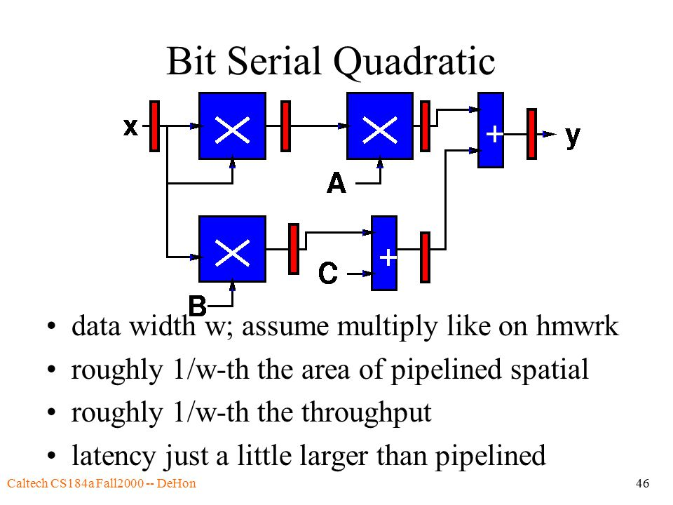 Caltech CS184a Fall2000 -- DeHon46 Bit Serial Quadratic data width w; assume multiply like on hmwrk roughly 1/w-th the area of pipelined spatial roughly 1/w-th the throughput latency just a little larger than pipelined