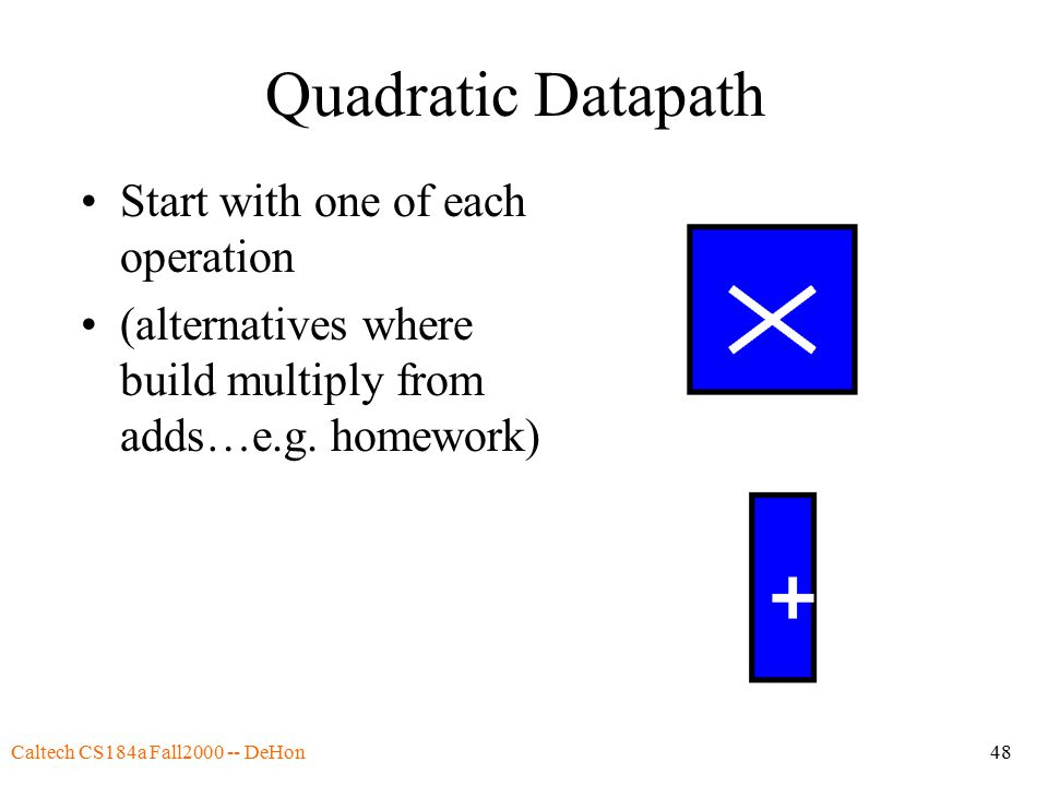 Caltech CS184a Fall2000 -- DeHon48 Quadratic Datapath Start with one of each operation (alternatives where build multiply from adds…e.g. homework)