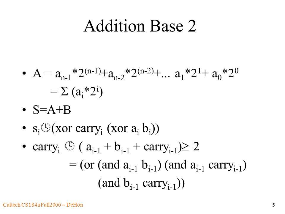 Caltech CS184a Fall2000 -- DeHon5 Addition Base 2 A = a n-1 *2 (n-1) +a n-2 *2 (n-2) +...