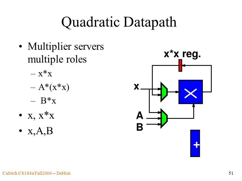 Caltech CS184a Fall2000 -- DeHon51 Quadratic Datapath Multiplier servers multiple roles –x*x –A*(x*x) – B*x x, x*x x,A,B