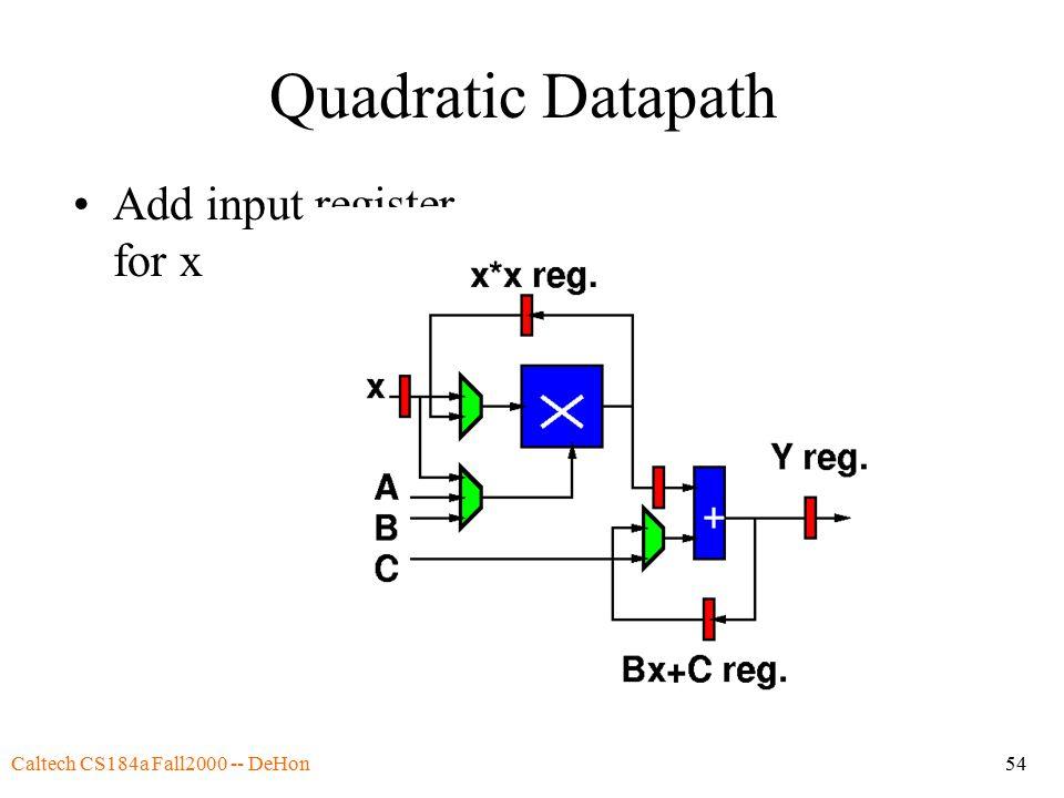Caltech CS184a Fall2000 -- DeHon54 Quadratic Datapath Add input register for x