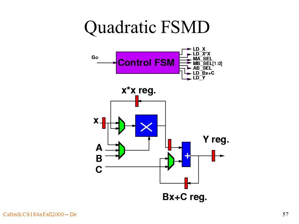 Caltech CS184a Fall2000 -- DeHon57 Quadratic FSMD