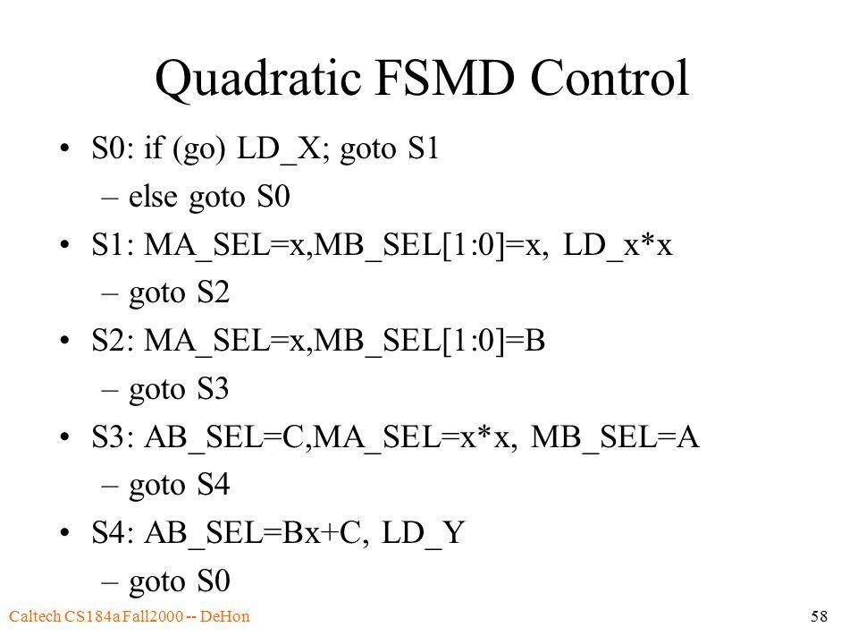 Caltech CS184a Fall2000 -- DeHon58 Quadratic FSMD Control S0: if (go) LD_X; goto S1 –else goto S0 S1: MA_SEL=x,MB_SEL[1:0]=x, LD_x*x –goto S2 S2: MA_SEL=x,MB_SEL[1:0]=B –goto S3 S3: AB_SEL=C,MA_SEL=x*x, MB_SEL=A –goto S4 S4: AB_SEL=Bx+C, LD_Y –goto S0