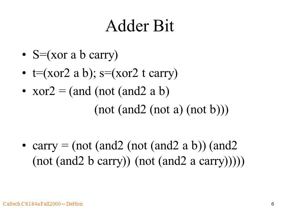 Caltech CS184a Fall2000 -- DeHon6 Adder Bit S=(xor a b carry) t=(xor2 a b); s=(xor2 t carry) xor2 = (and (not (and2 a b) (not (and2 (not a) (not b))) carry = (not (and2 (not (and2 a b)) (and2 (not (and2 b carry)) (not (and2 a carry)))))