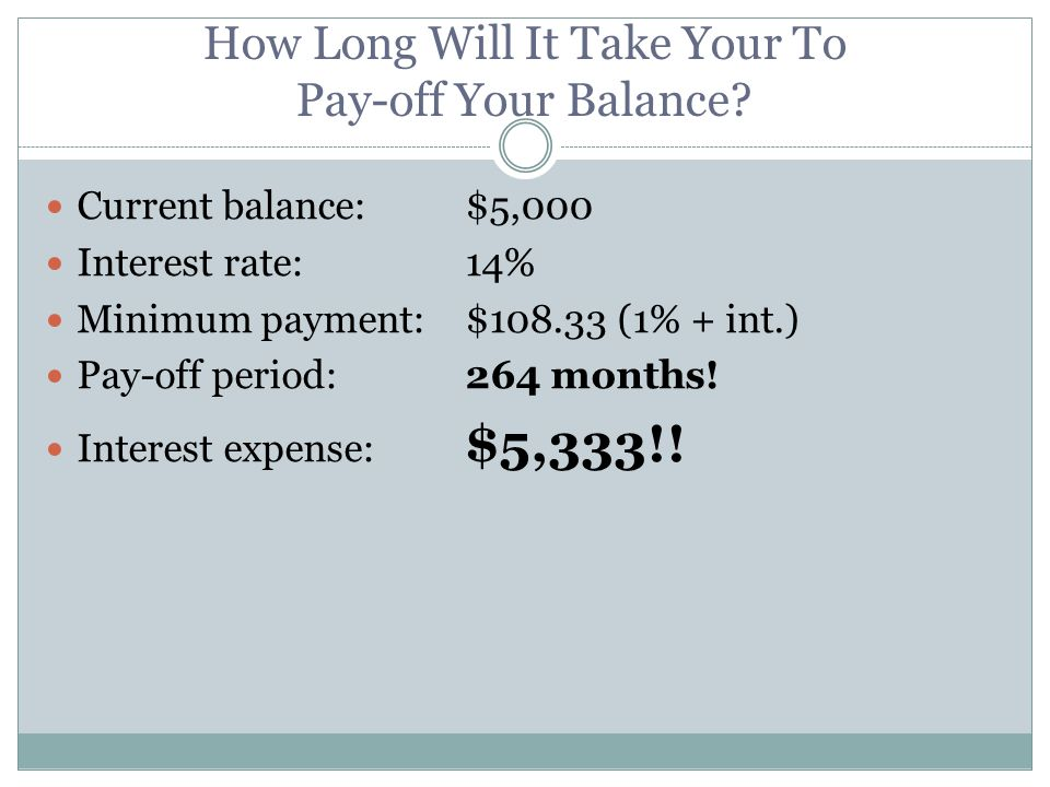 Why do I need a Good Credit Score.