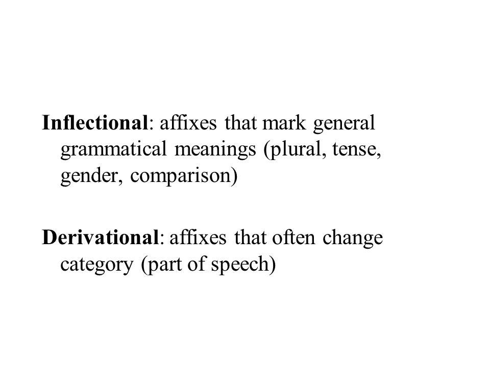 Inflectional: affixes that mark general grammatical meanings (plural, tense, gender, comparison) Derivational: affixes that often change category (par