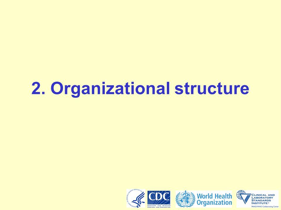 2. Organizational structure