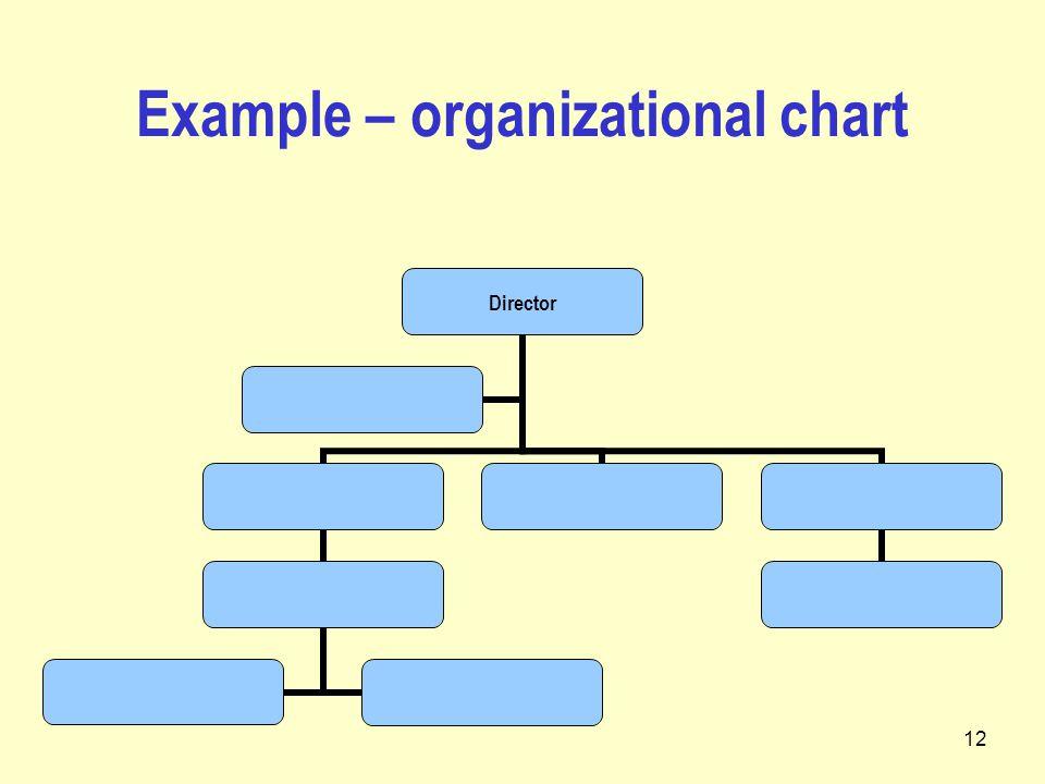 12 Example – organizational chart
