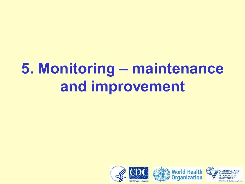 5. Monitoring – maintenance and improvement