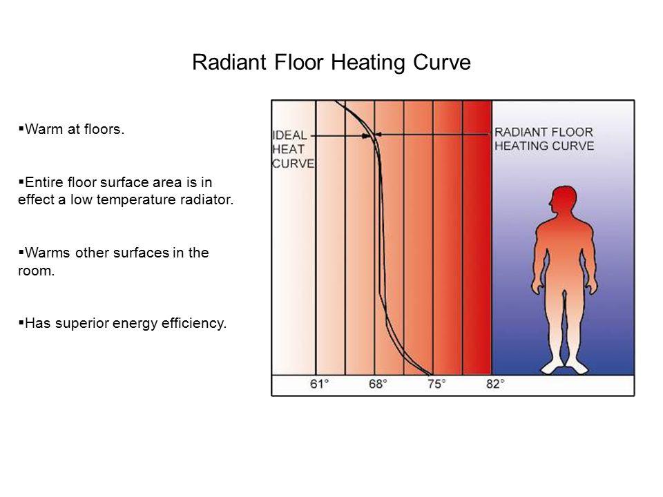 Radiant Floor Heating Curve  Warm at floors.