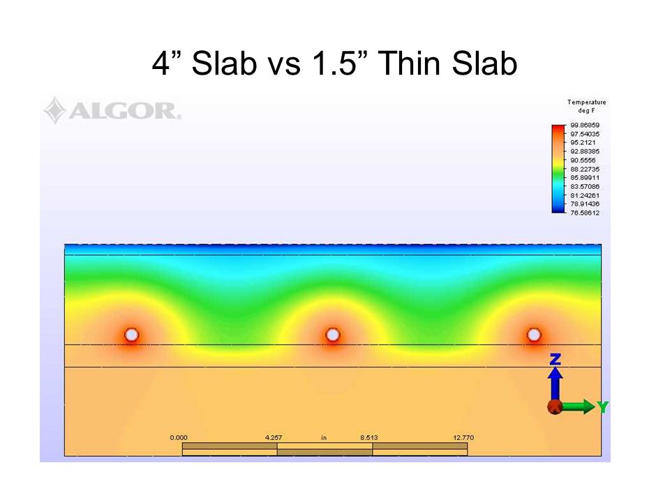 "4"" Slab vs 1.5"" Thin Slab"