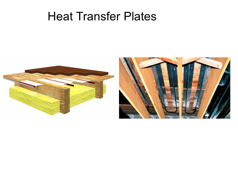 Heat Transfer Plates