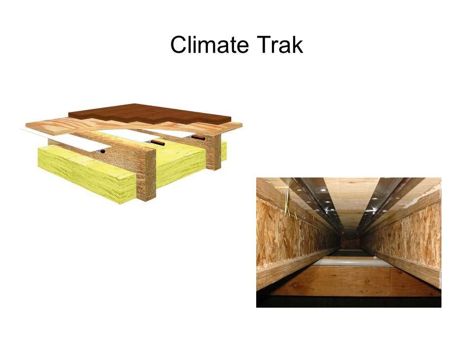 Climate Trak