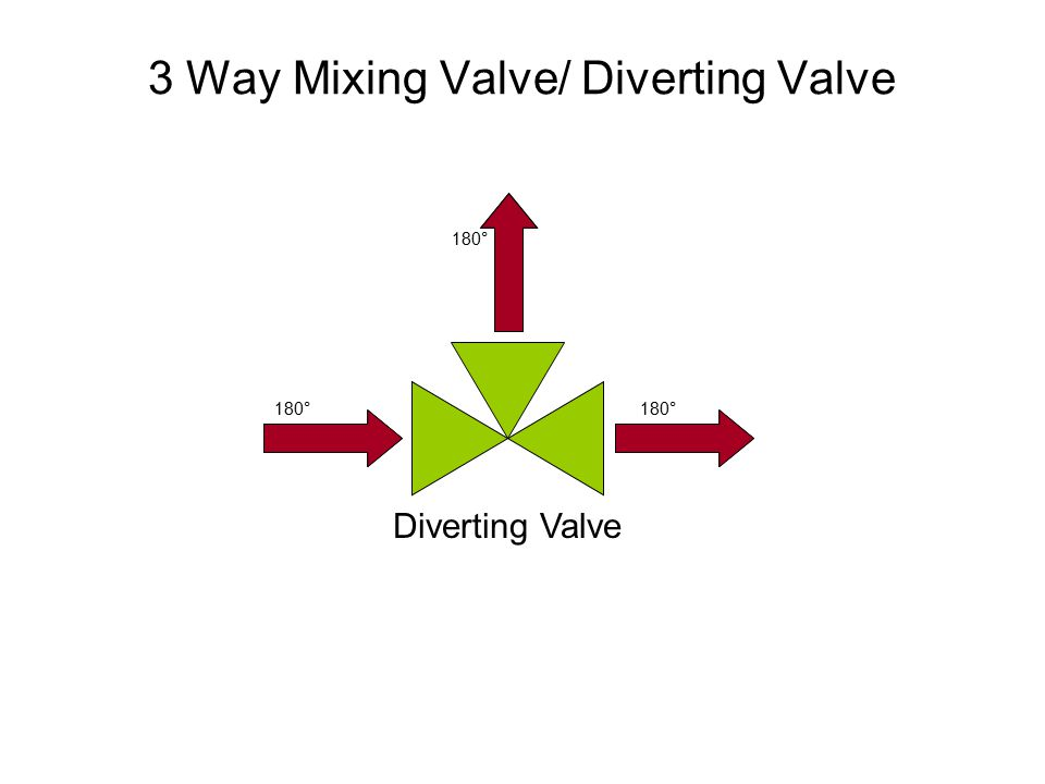 3 Way Mixing Valve/ Diverting Valve Diverting Valve 180°