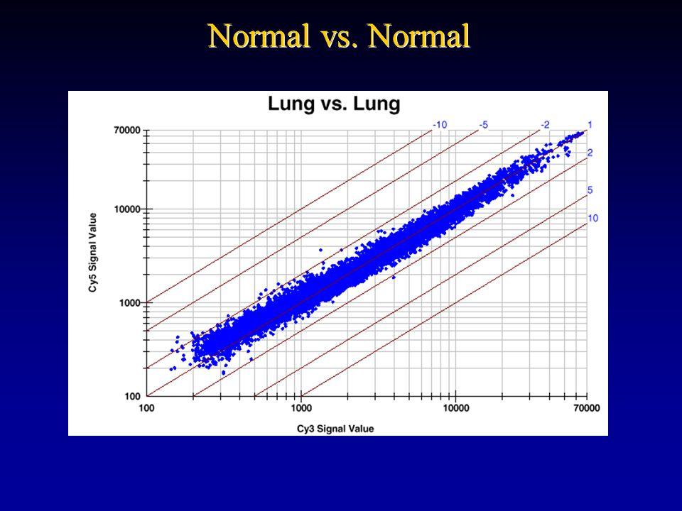 Normal vs. Normal