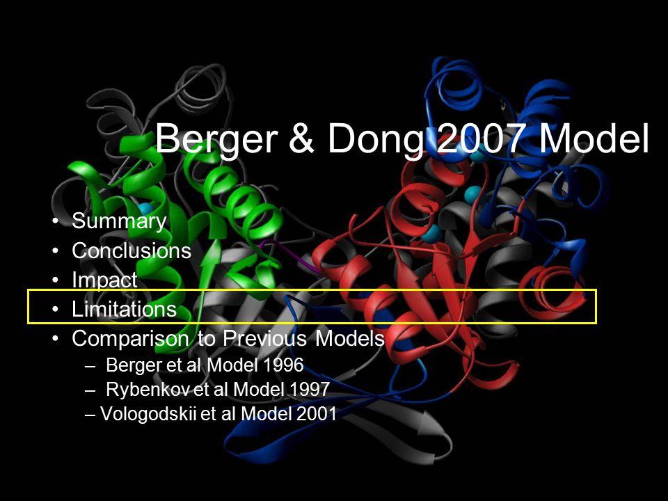 Berger & Dong 2007 Model Summary Conclusions Impact Limitations Comparison to Previous Models – Berger et al Model 1996 – Rybenkov et al Model 1997 – Vologodskii et al Model 2001