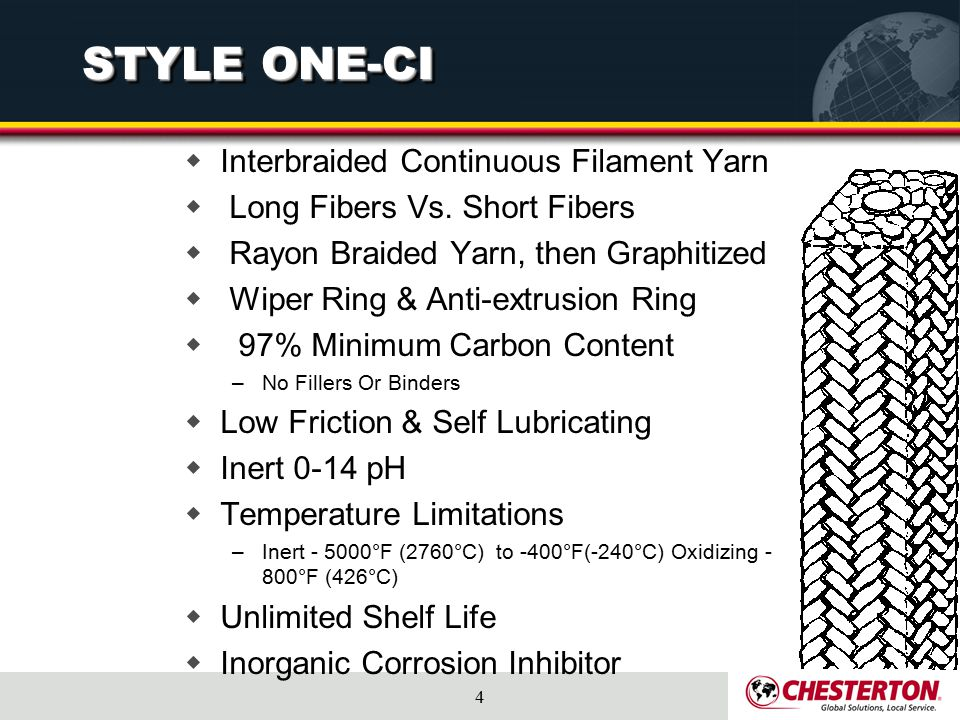 4 STYLE ONE-CI  Interbraided Continuous Filament Yarn  Long Fibers Vs. Short Fibers  Rayon Braided Yarn, then Graphitized  Wiper Ring & Anti-extru